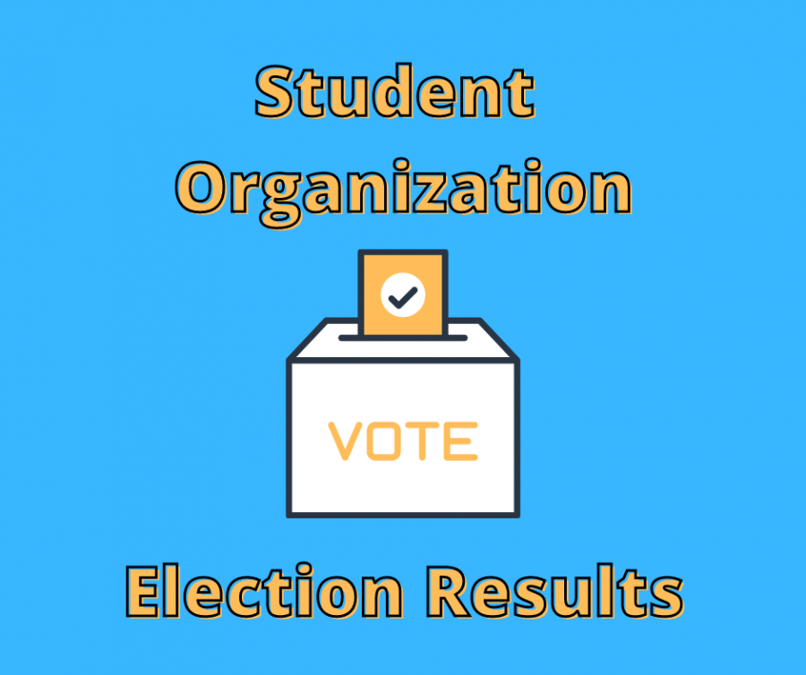 Student Organization Election Results