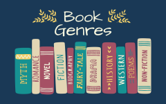 What is the Best Book Genre?