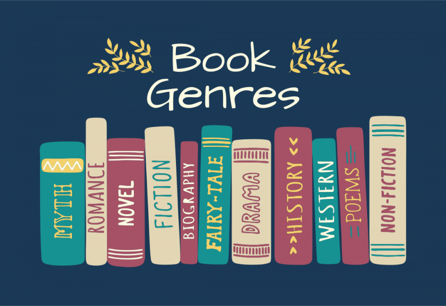 What+is+the+Best+Book+Genre%3F